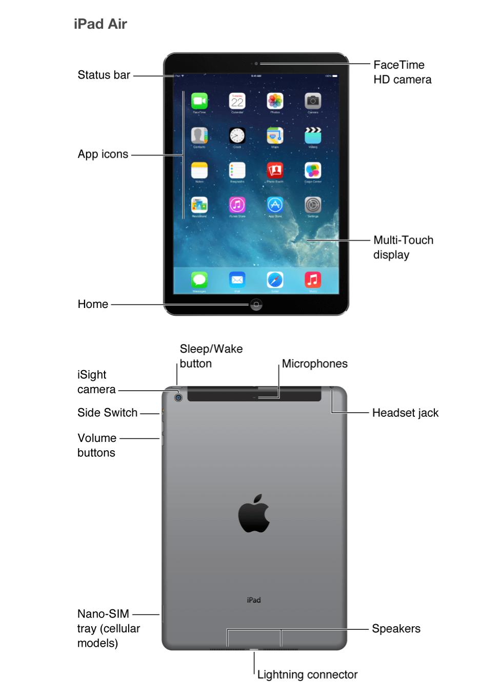 drchrono-ipad-air-design