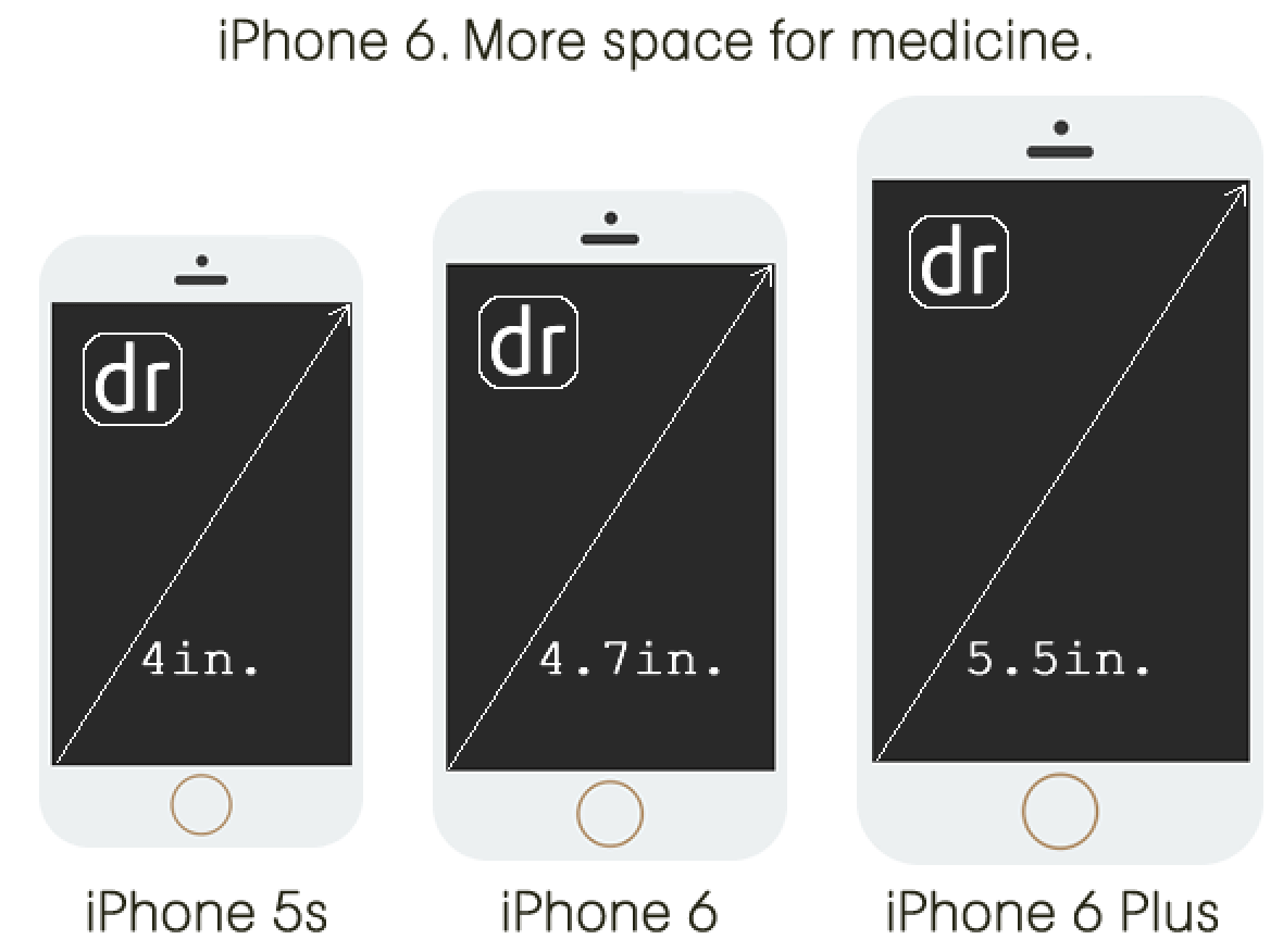 iPhone-6-plus-ehr-emr-drchrono