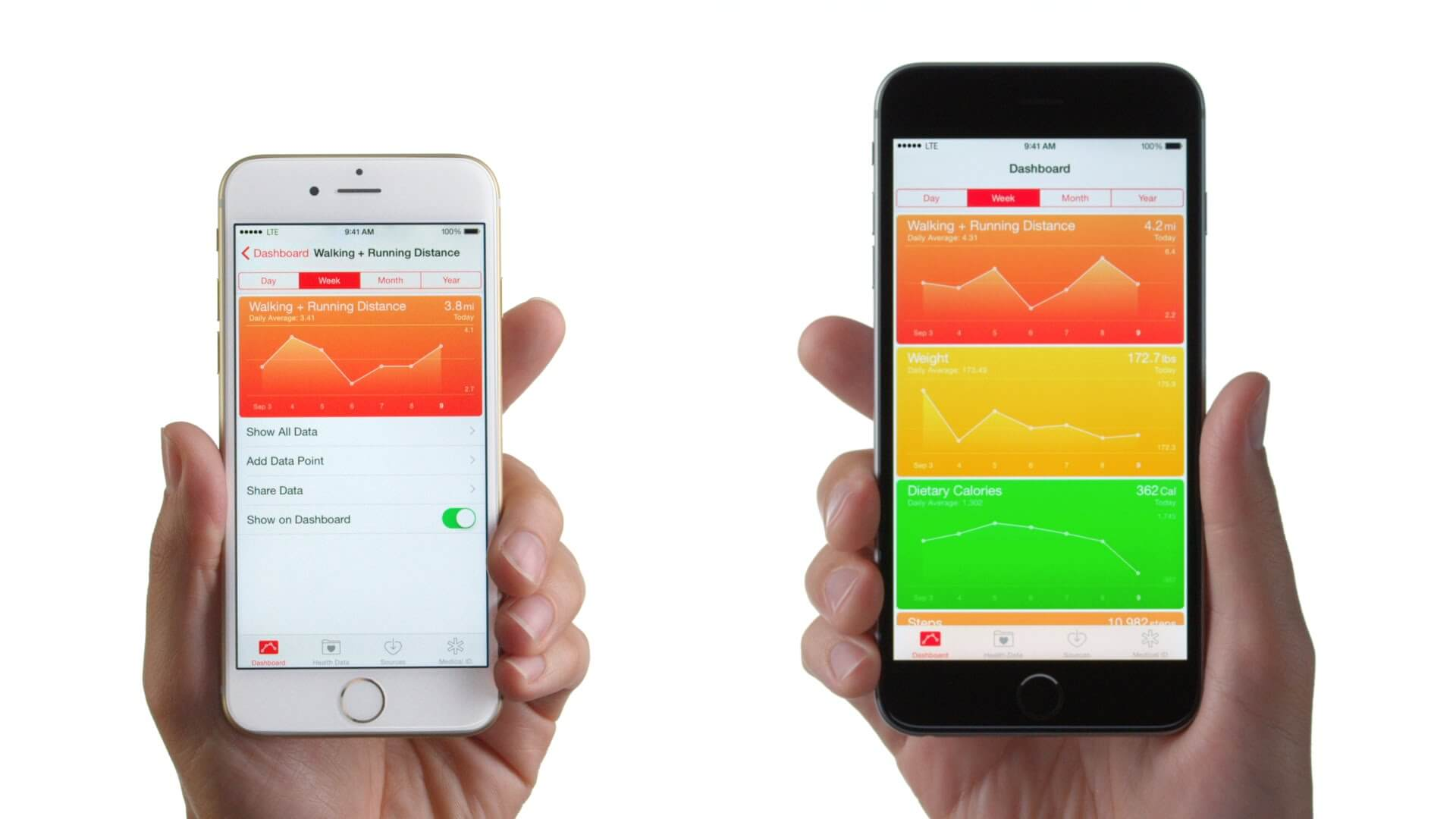 iPhone 6 Vs iPhone 5 … in health care